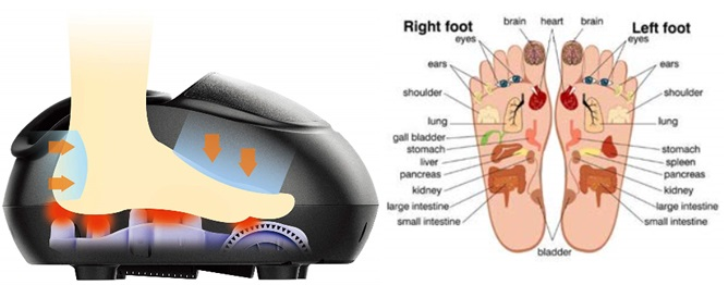 RENPHO Electric Foot Massager
